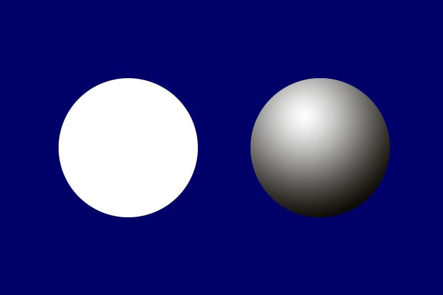 Kreis und Kugel